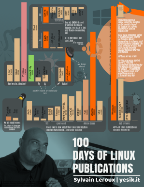 100 Days of Linux Publications thumbnail