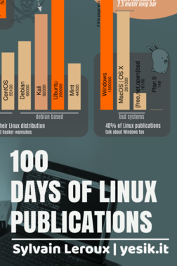 100 Days of Linux Publications