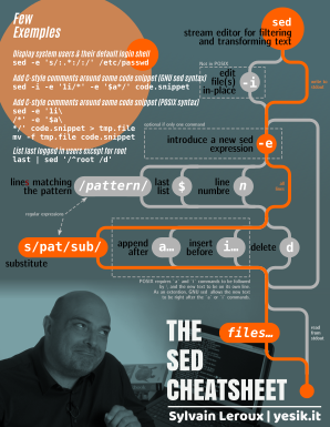 The Sed Cheatsheet thumbnail