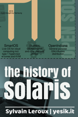 The history of Solaris