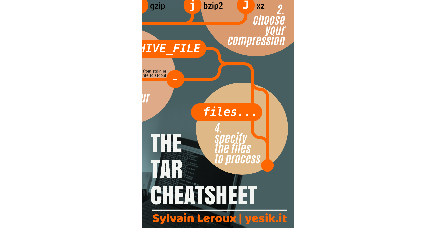 The Tar Cheatsheet | Yes, I Know IT !
